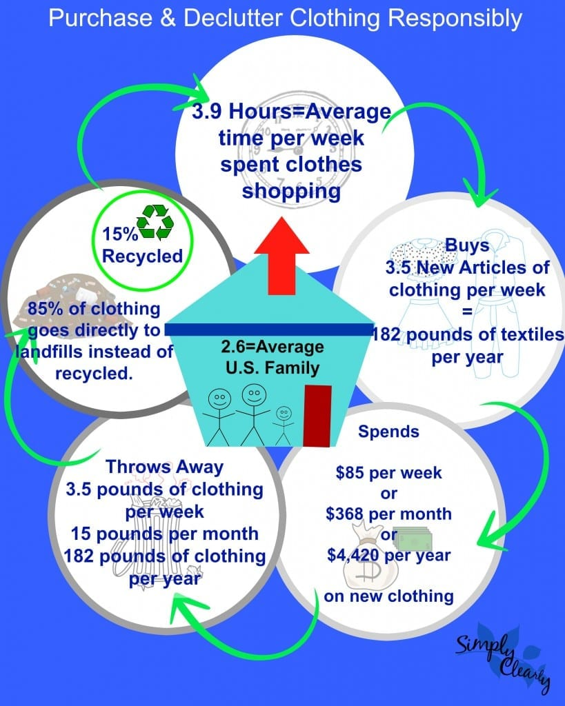 declutter clothing